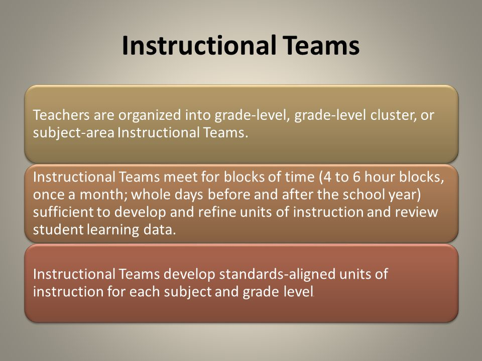 Instructional Teams Teachers are organized into grade-level, grade-level cluster, or subject-area Instructional Teams.