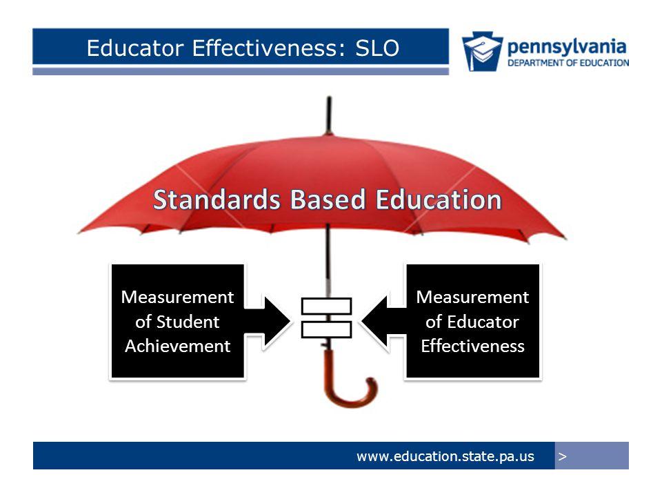 Educator Effectiveness: SLO >www.education.state.pa.us Measurement of Student Achievement Measurement of Educator Effectiveness
