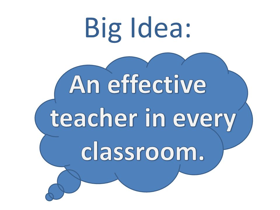 Educator Effectiveness: SLO SLO Resources http://nassauboces.org/Page/1667 http://www.riseindiana.org/sites/default/files/files/RISE%201.0/Student%20Learning% 20Objectives%20Handbook%201%200%20FINAL.pdf http://www.ride.ri.gov/EducatorQuality/EducatorEvaluation/SLO.aspx http://www.gadoe.org/School-Improvement/Teacher-and-Leader- Effectiveness/Documents/SLO%20Manual.pdf Assessment Development Resource: beta.ctcurriculum.org