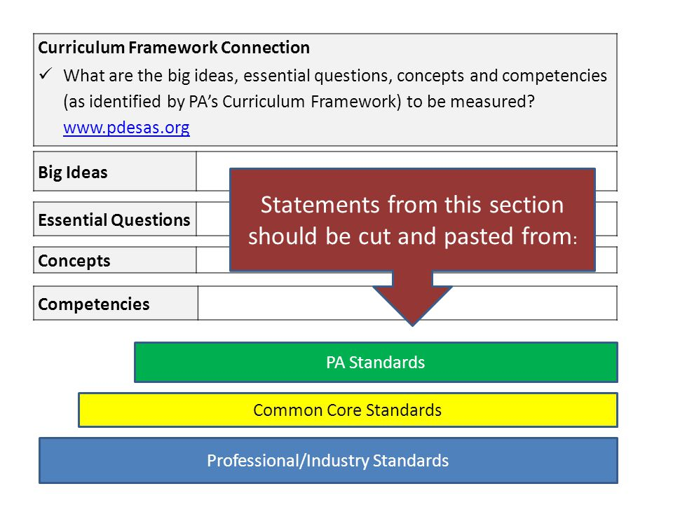 Curriculum Framework Connection What are the big ideas, essential questions, concepts and competencies (as identified by PA's Curriculum Framework) to