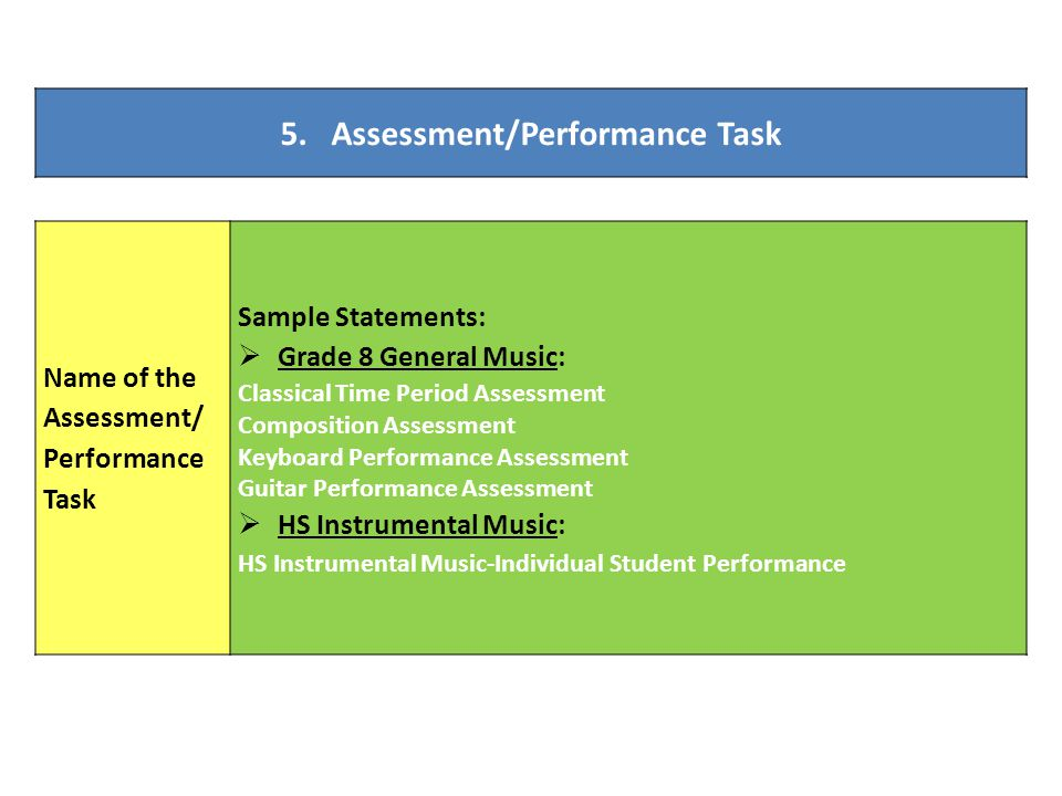 5. Assessment/Performance Task Name of the Assessment/ Performance Task Sample Statements:  Grade 8 General Music: Classical Time Period Assessment C