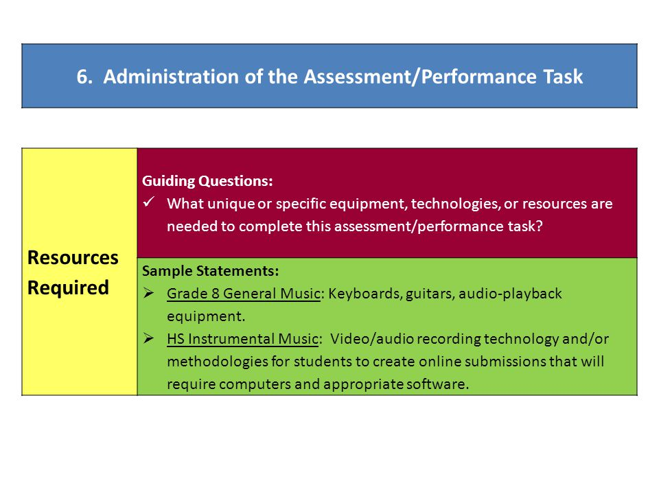 6. Administration of the Assessment/Performance Task Resources Required Guiding Questions: What unique or specific equipment, technologies, or resourc