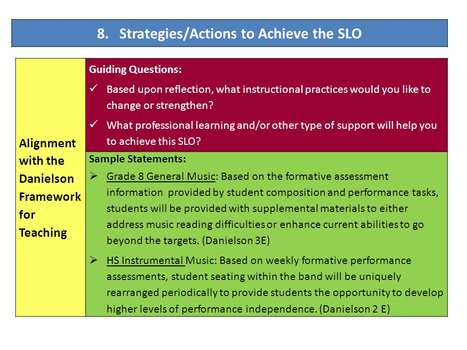 8. Strategies/Actions to Achieve the SLO Alignment with the Danielson Framework for Teaching Guiding Questions: Based upon reflection, what instructio