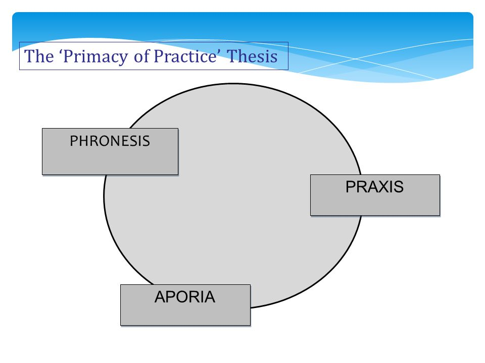 PRAXIS APORIA PHRONESIS The 'Primacy of Practice' Thesis