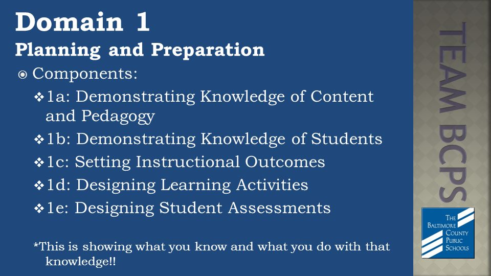 Domain 1 Planning and Preparation  Components:  1a: Demonstrating Knowledge of Content and Pedagogy  1b: Demonstrating Knowledge of Students  1c: Setting Instructional Outcomes  1d: Designing Learning Activities  1e: Designing Student Assessments *This is showing what you know and what you do with that knowledge!!