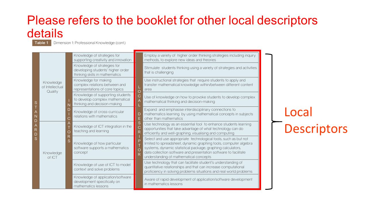 Please refers to the booklet for other local descriptors details Local Descriptors