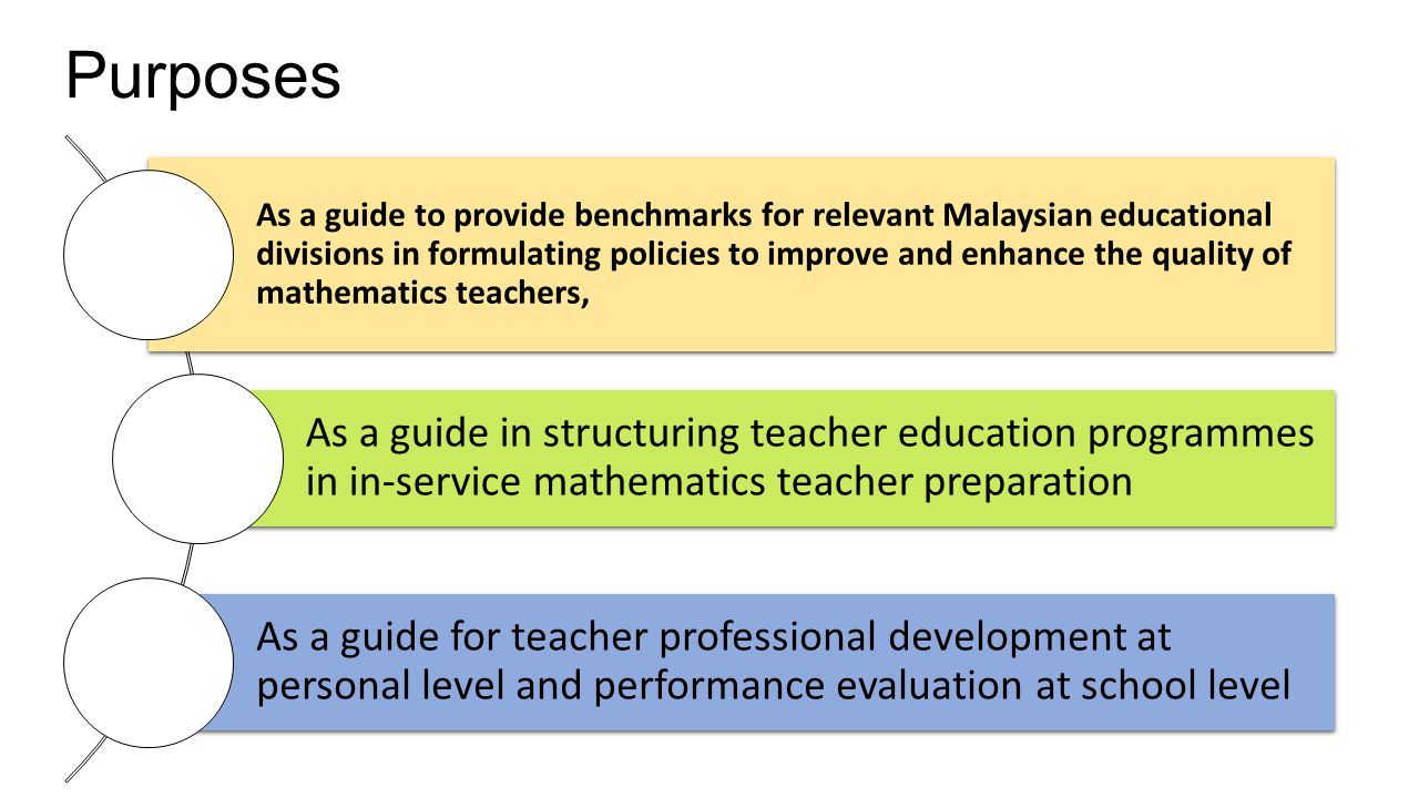 Purposes As a guide to provide benchmarks for relevant Malaysian educational divisions in formulating policies to improve and enhance the quality of mathematics teachers, As a guide in structuring teacher education programmes in in-service mathematics teacher preparation As a guide for teacher professional development at personal level and performance evaluation at school level