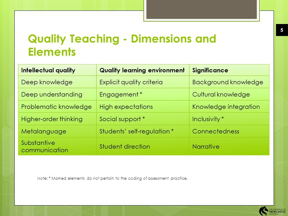 5 Quality Teaching - Dimensions and Elements Note: * Marked elements do not pertain to the coding of assessment practice.