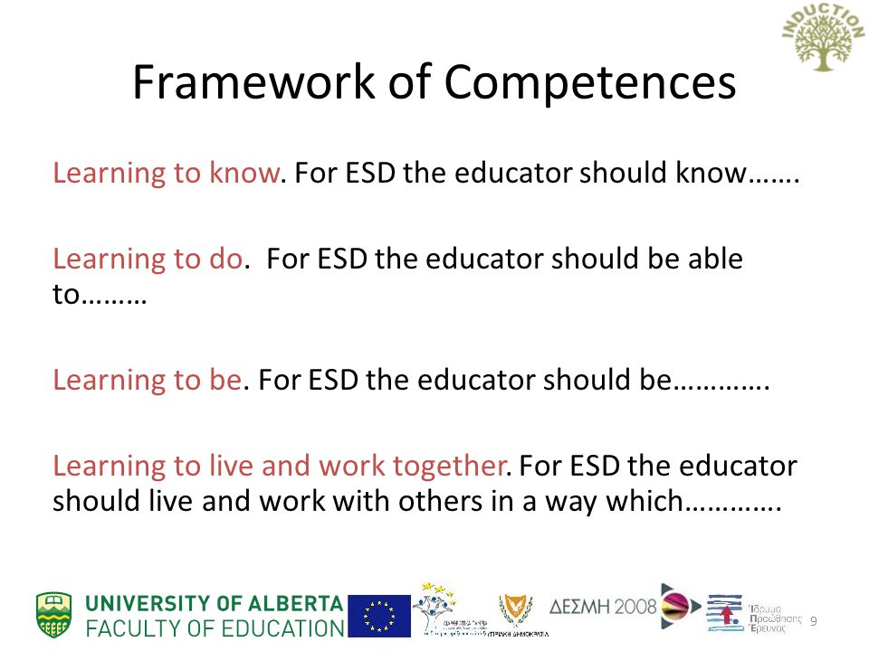 Framework of Competences Learning to know.For ESD the educator should know…….