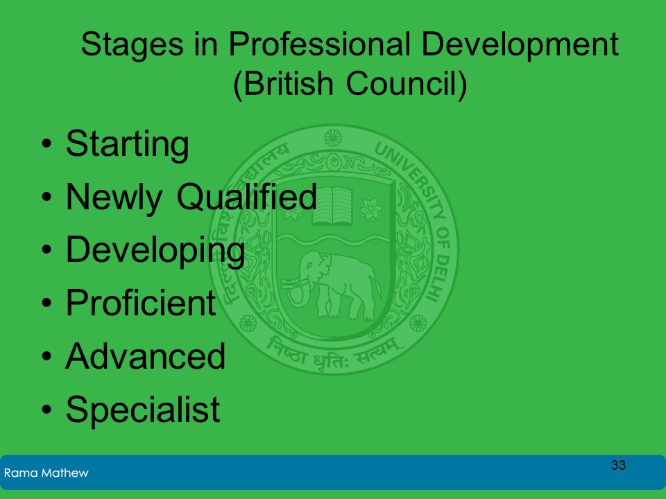 Stages in Professional Development (British Council) Starting Newly Qualified Developing Proficient Advanced Specialist 33