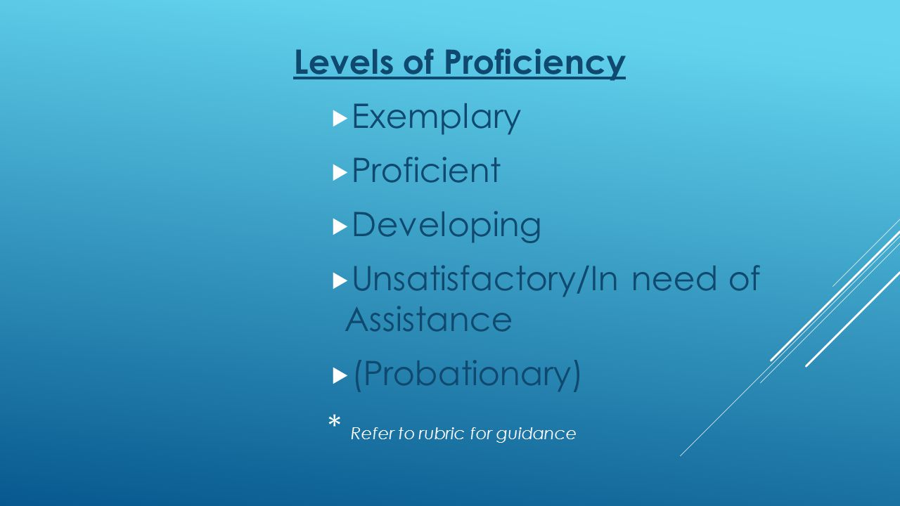 Levels of Proficiency  Exemplary  Proficient  Developing  Unsatisfactory/In need of Assistance  (Probationary) * Refer to rubric for guidance