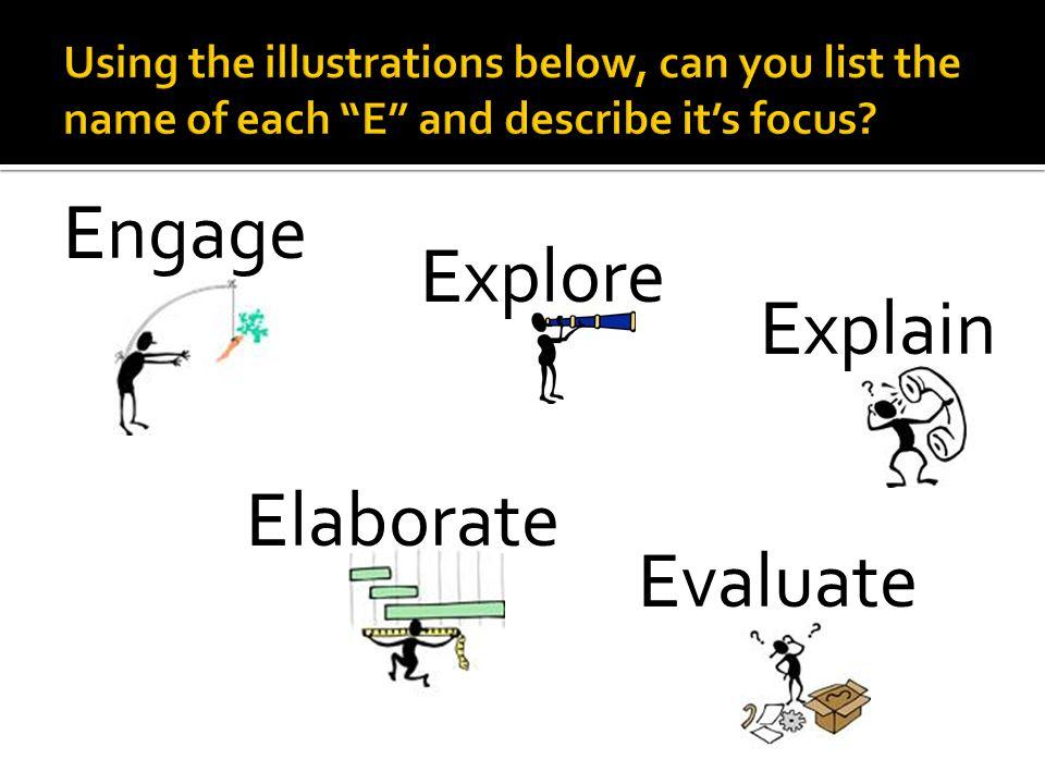 Engage Explore Explain Evaluate Elaborate EE E E E E