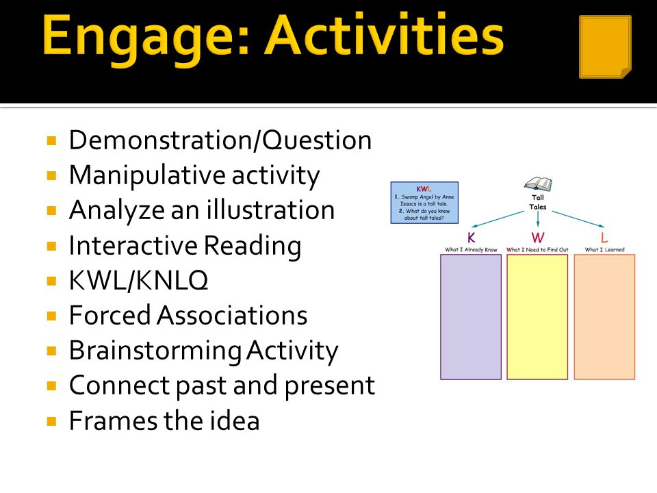  Demonstration/Question  Manipulative activity  Analyze an illustration  Interactive Reading  KWL/KNLQ  Forced Associations  Brainstorming Acti