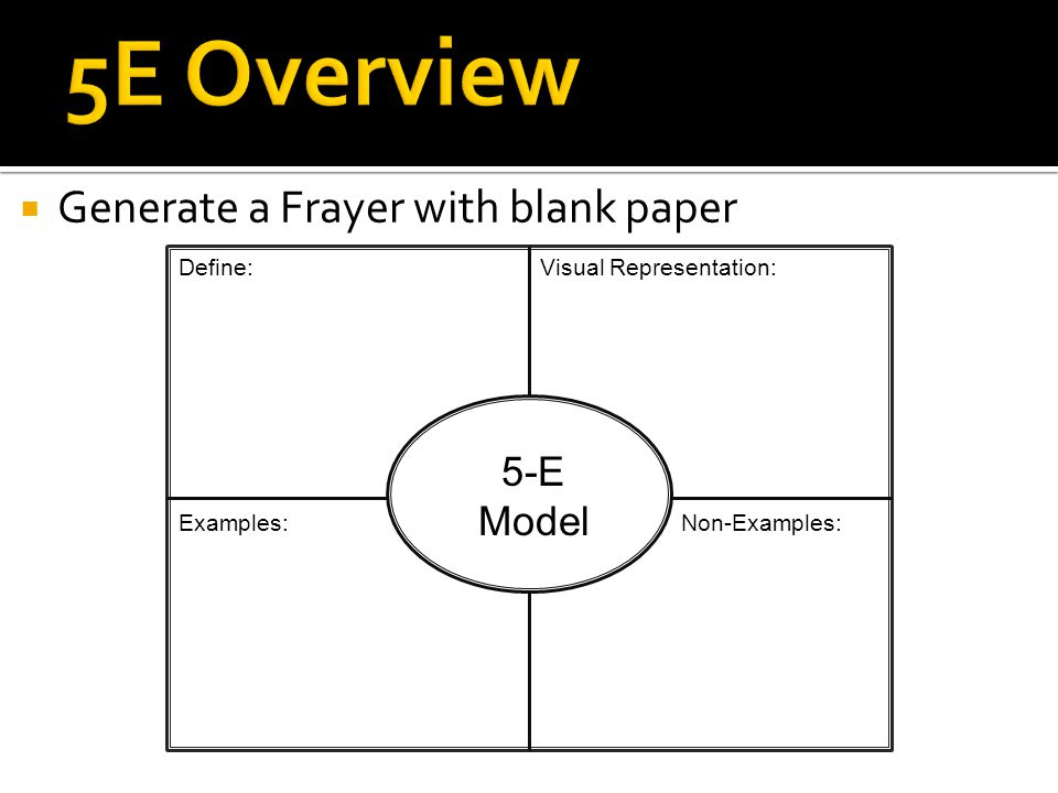  Generate a Frayer with blank paper 5-E Model Define: Examples:Non-Examples: Visual Representation: