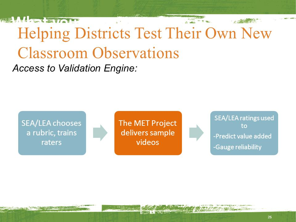 Access to Validation Engine: What you can expect from us: SEA/LEA chooses a rubric, trains raters The MET Project delivers sample videos SEA/LEA ratings used to -Predict value added -Gauge reliability Helping Districts Test Their Own New Classroom Observations 25