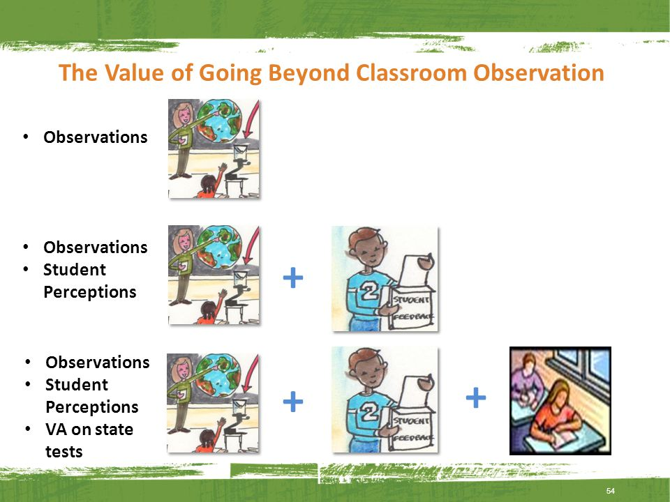 The Value of Going Beyond Classroom Observation 54 + + + Observations Student Perceptions Observations Student Perceptions VA on state tests