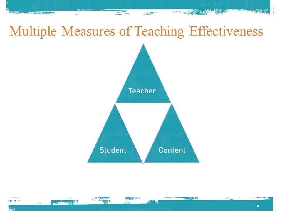 10 Measure #1 Student Achievement Gains ( Value Added )