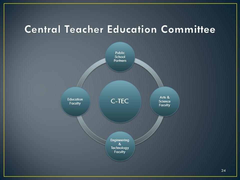 C-TEC Public School Partners Arts & Science Faculty Engineering & Technology Faculty Education Faculty 24