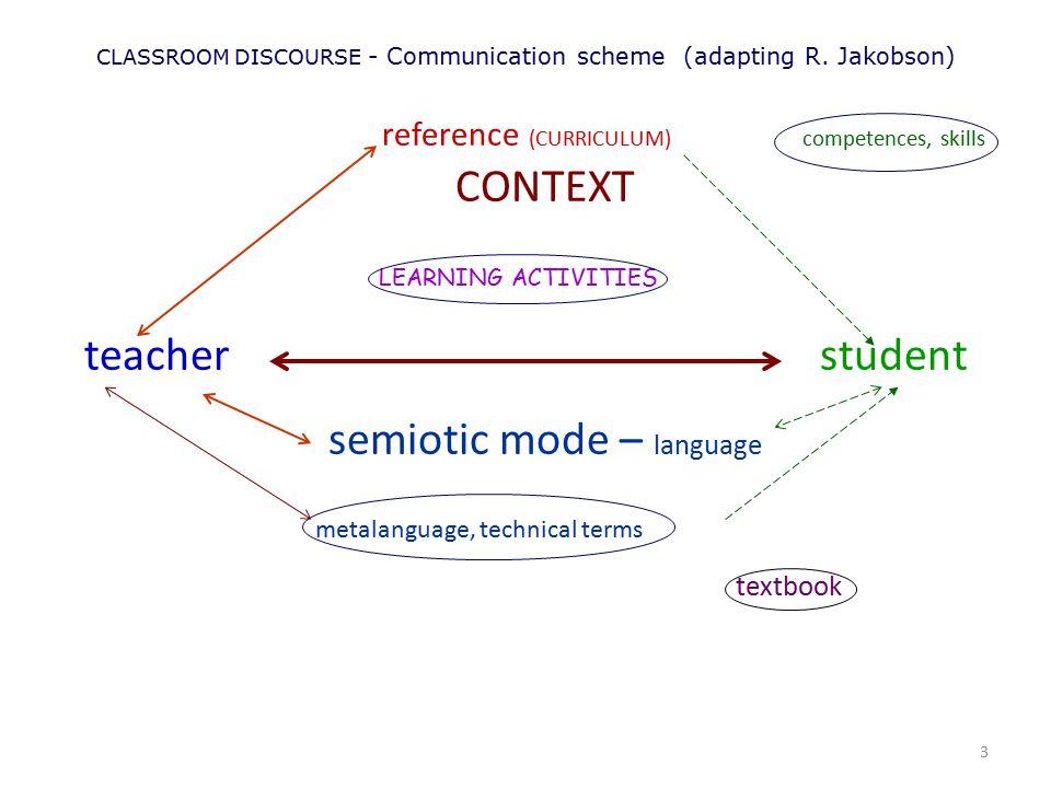 3 CLASSROOM DISCOURSE - Communication scheme (adapting R.