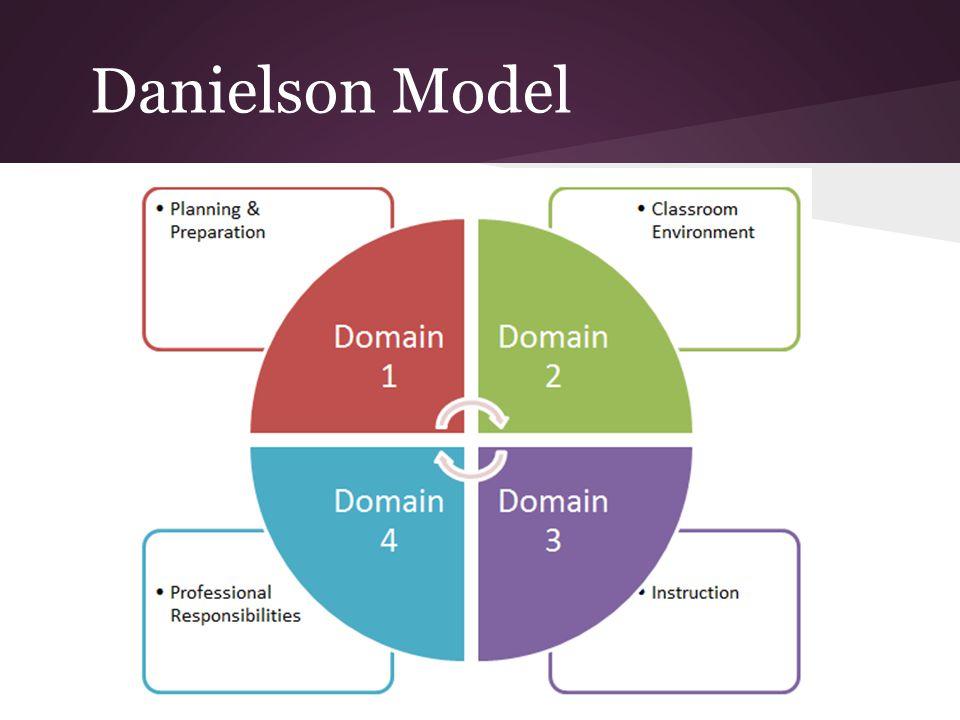 Danielson Model