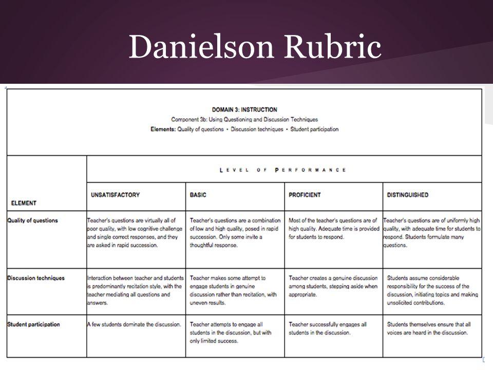 Danielson Rubric