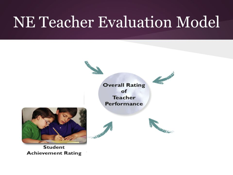 NE Teacher Evaluation Model