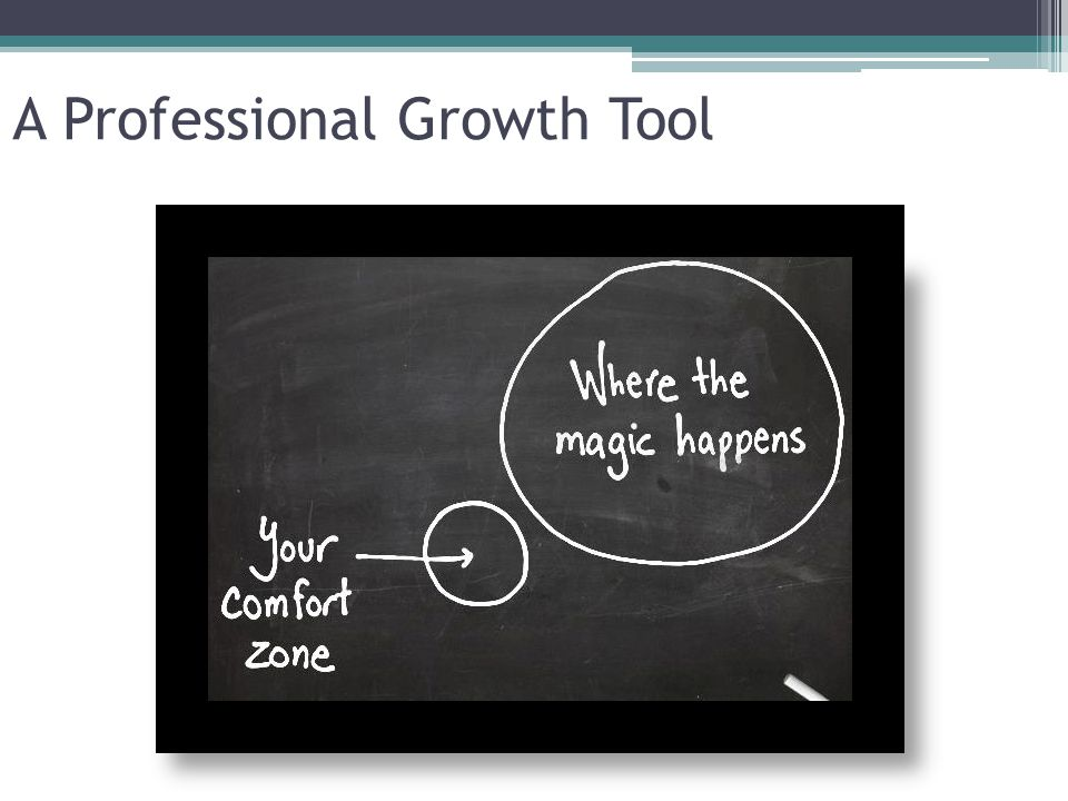 A Professional Growth Tool