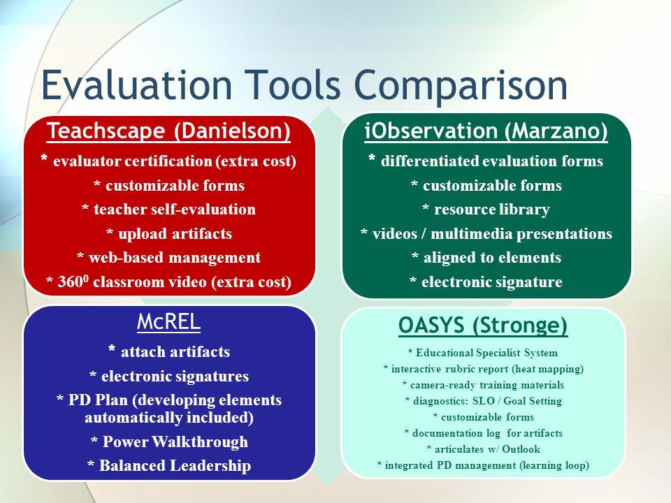 Evaluation Tools Comparison Teachscape (Danielson) * evaluator certification (extra cost) * customizable forms * teacher self-evaluation * upload arti