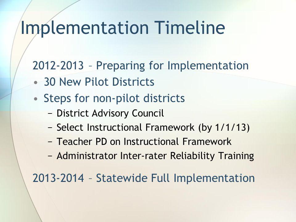 Implementation Timeline 2012-2013 – Preparing for Implementation 30 New Pilot Districts Steps for non-pilot districts −District Advisory Council −Sele