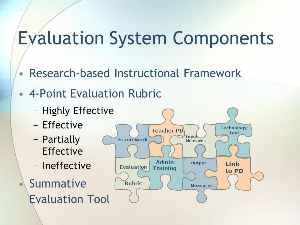 Evaluation System Components Research-based Instructional Framework 4-Point Evaluation Rubric −Highly Effective −Effective −Partially Effective −Ineff