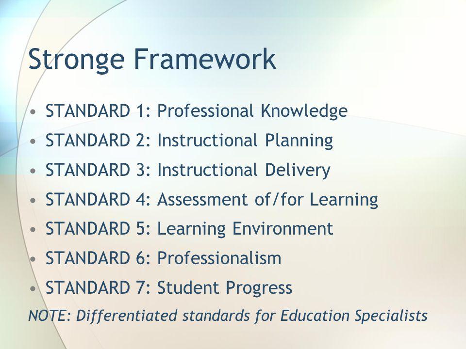 Stronge Framework STANDARD 1: Professional Knowledge STANDARD 2: Instructional Planning STANDARD 3: Instructional Delivery STANDARD 4: Assessment of/f