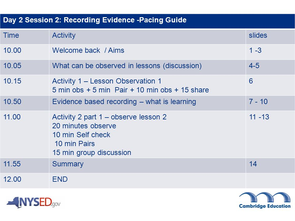 February 9, 2012 Session 2: Recording Evidence Activity 4: Lesson Observation 2 13 DVD 2 Individually: Observe DVD 2 and record objective evidence (on paper).