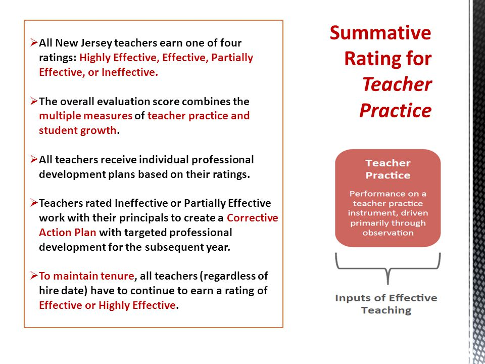 Teacher Evaluation: Summative Rating ComponentRaw Score WeightWeighted Score Teacher Practice Evaluation Instrument 3.0x50%1.5 Student Growth Percentile2.0x35%.70 Student Growth Objective3.5x15%.525 Sum of the Weighted Scores2.725