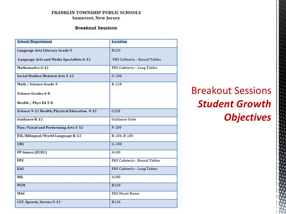 Breakout Sessions Student Growth Objectives