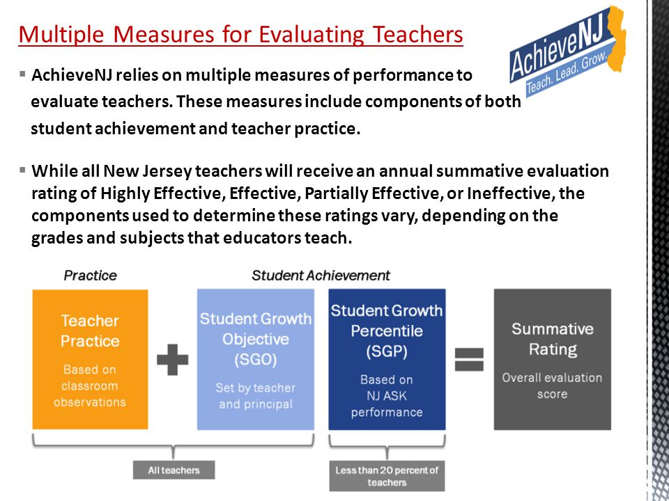 Multiple Measures for Evaluating Teachers  AchieveNJ relies on multiple measures of performance to evaluate teachers.