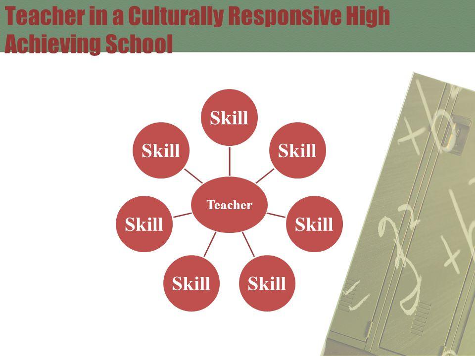 Teacher in a Culturally Responsive High Achieving School Teacher Skill