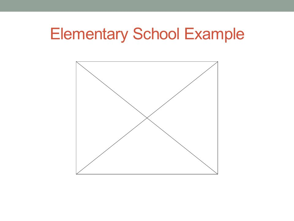 Elementary School Example
