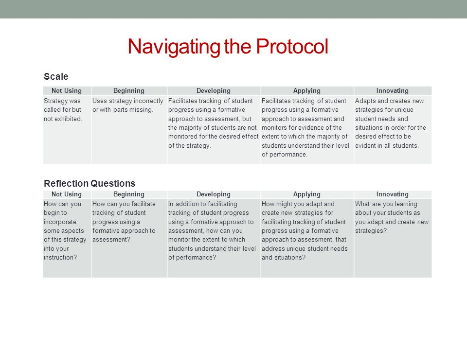 Navigating the Protocol Scale Not UsingBeginningDevelopingApplyingInnovating Strategy was called for but not exhibited. Uses strategy incorrectly or w