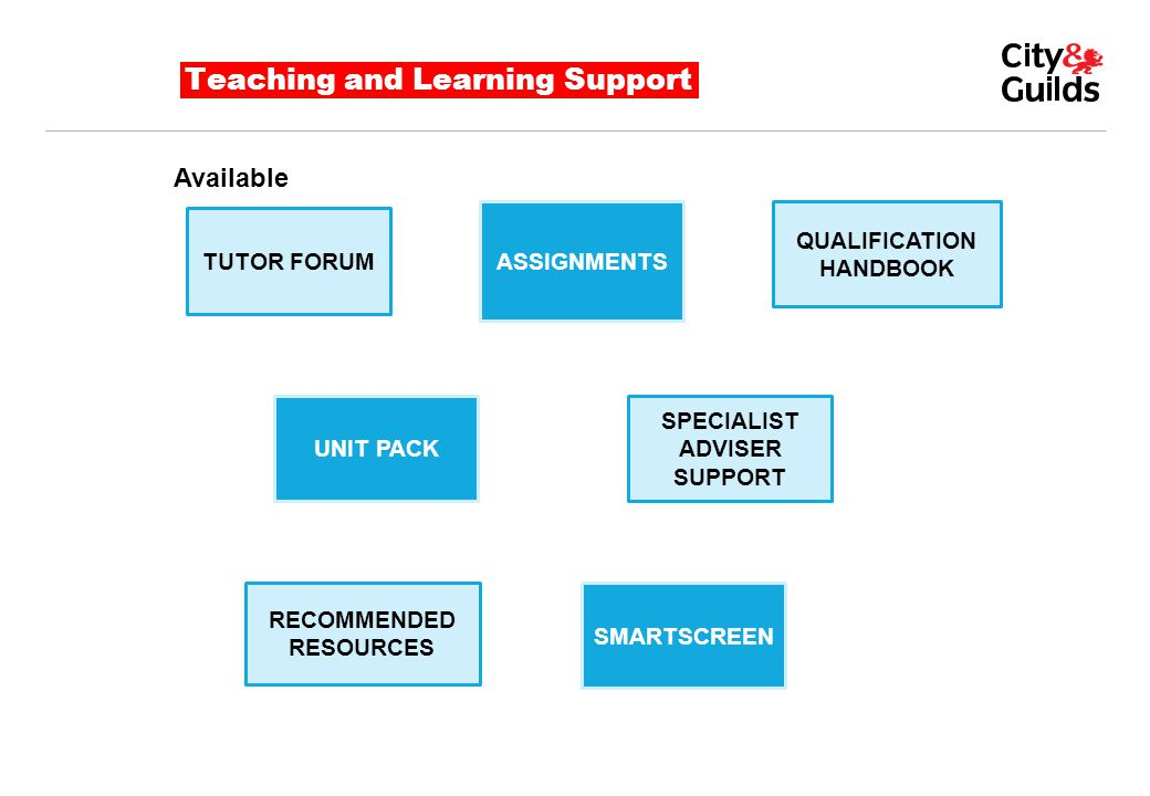 SPECIALIST ADVISER SUPPORT QUALIFICATION HANDBOOK Teaching and Learning Support UNIT PACK RECOMMENDED RESOURCES TUTOR FORUM SMARTSCREEN Available ASSI