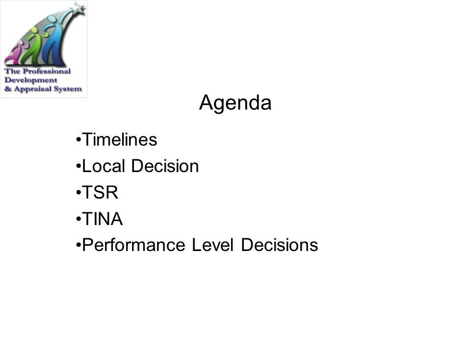 Agenda Timelines Local Decision TSR TINA Performance Level Decisions