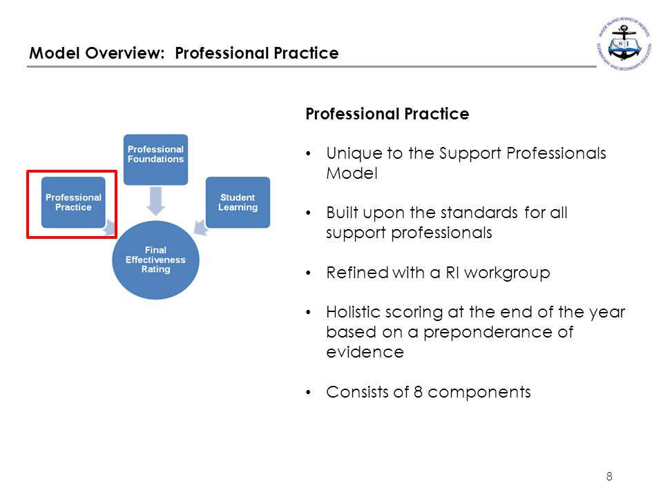 9 Support Professional Practice Rubric At A Glance DOMAIN 1: ENVIRONMENT AND PLANNING DOMAIN 2: SERVICE DELIVERY, INSTRUCTION AND ASSESSMENT DOMAIN 3: CONSULTATION, COLLABORATION AND LEADERSHIP A.Creates and/or contributes to an environment of trust, respect, and rapport B.Plans effectively for service delivery that is: based on student data and knowledge of child development A.Implements service delivery in a way that ensures learners understand, are focused on, and accountable for results B.Uses and models effective communication with learners, colleagues and/or stakeholders C.Uses appropriate assessments to diagnose and monitor student issues or programmatic progress and to adjust service/program delivery D.Demonstrates flexibility and responsiveness A.Collaborates and consults with educators and families to meet student needs and improve student learning and/or school climate.