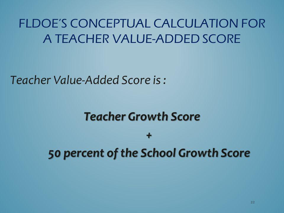 22 FLDOE'S CONCEPTUAL CALCULATION FOR A TEACHER VALUE-ADDED SCORE Teacher Value-Added Score is : Teacher Growth Score + 50 percent of the School Growt