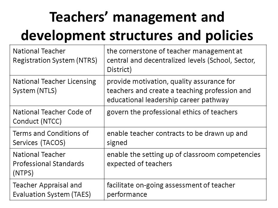 Teachers' management and development structures and policies National Teacher Registration System (NTRS) the cornerstone of teacher management at central and decentralized levels (School, Sector, District) National Teacher Licensing System (NTLS) provide motivation, quality assurance for teachers and create a teaching profession and educational leadership career pathway National Teacher Code of Conduct (NTCC) govern the professional ethics of teachers Terms and Conditions of Services (TACOS) enable teacher contracts to be drawn up and signed National Teacher Professional Standards (NTPS) enable the setting up of classroom competencies expected of teachers Teacher Appraisal and Evaluation System (TAES) facilitate on-going assessment of teacher performance