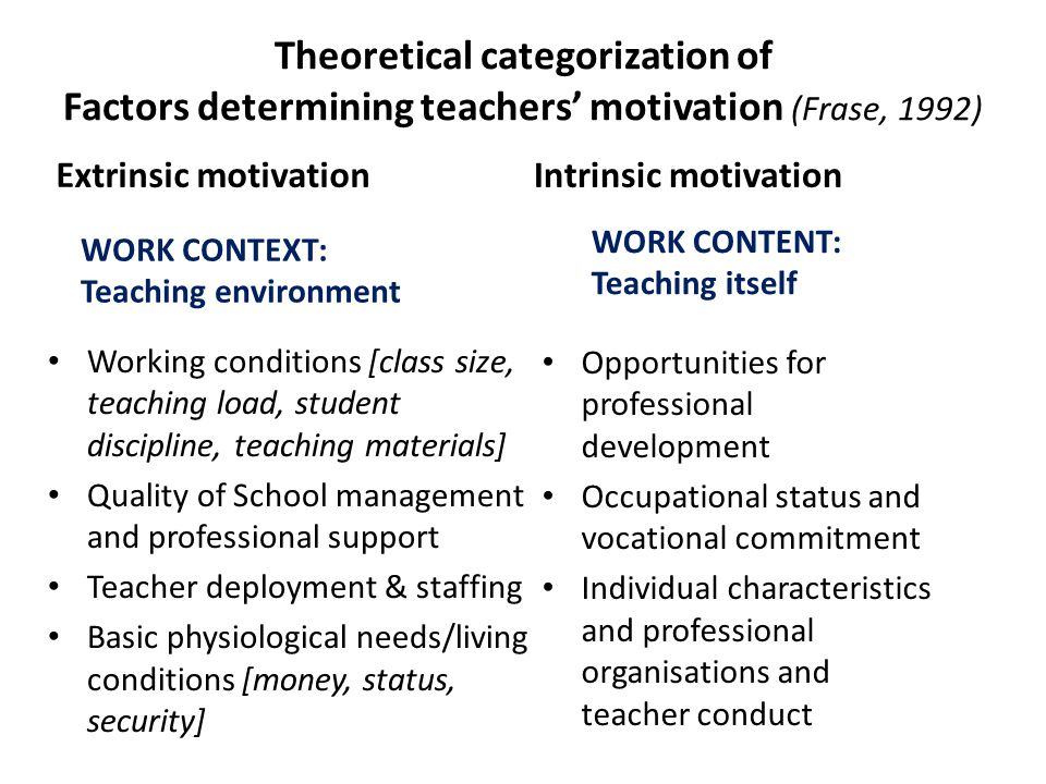 Theoretical categorization of Factors determining teachers' motivation (Frase, 1992) Extrinsic motivation Working conditions [class size, teaching load, student discipline, teaching materials] Quality of School management and professional support Teacher deployment & staffing Basic physiological needs/living conditions [money, status, security] Intrinsic motivation Opportunities for professional development Occupational status and vocational commitment Individual characteristics and professional organisations and teacher conduct WORK CONTEXT: Teaching environment WORK CONTENT: Teaching itself