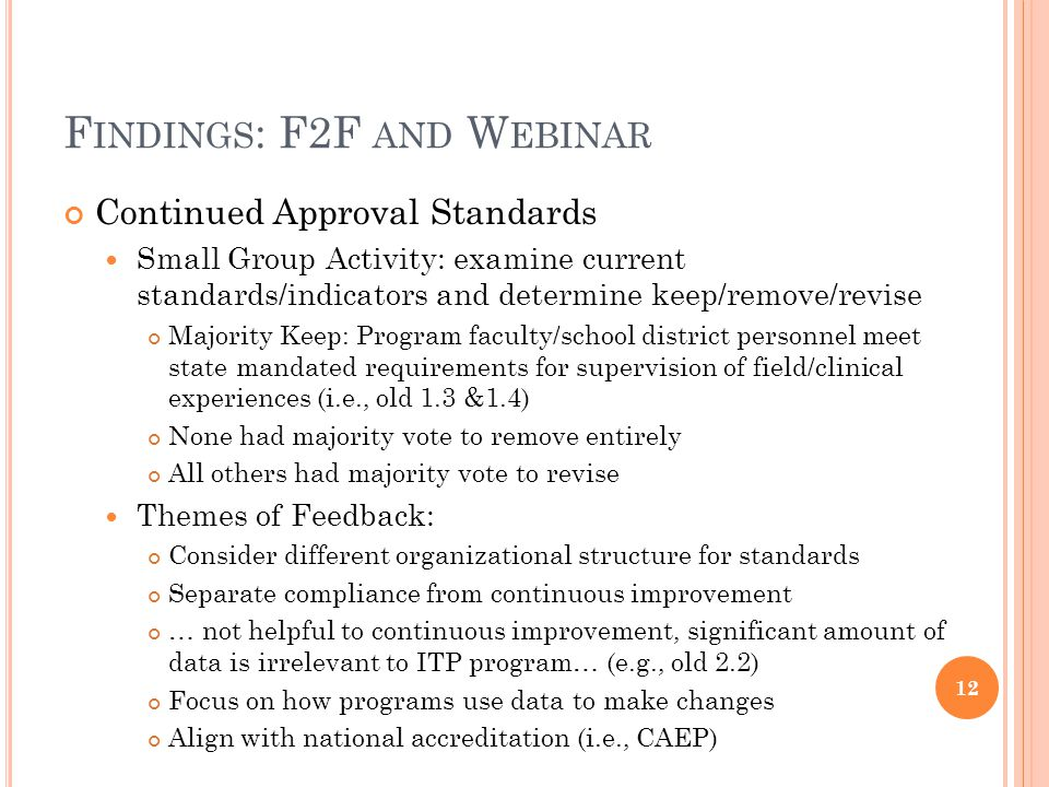 F INDINGS : F2F AND W EBINAR Continued Approval Standards Small Group Activity: examine current standards/indicators and determine keep/remove/revise Majority Keep: Program faculty/school district personnel meet state mandated requirements for supervision of field/clinical experiences (i.e., old 1.3 &1.4) None had majority vote to remove entirely All others had majority vote to revise Themes of Feedback: Consider different organizational structure for standards Separate compliance from continuous improvement … not helpful to continuous improvement, significant amount of data is irrelevant to ITP program… (e.g., old 2.2) Focus on how programs use data to make changes Align with national accreditation (i.e., CAEP) 12