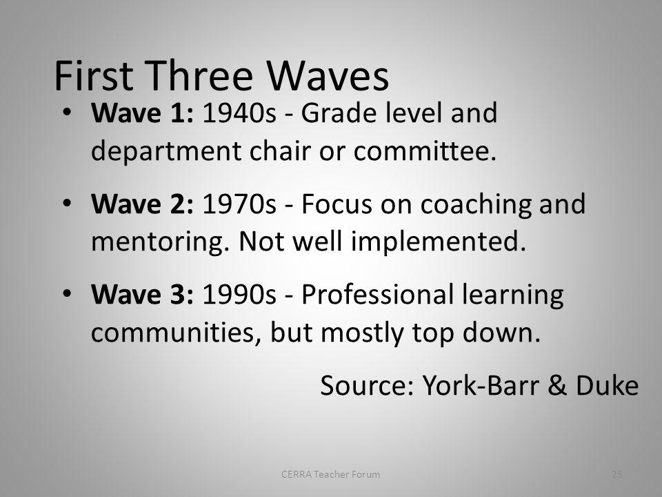 The first three waves of teacher leadership 24CERRA Teacher Forum