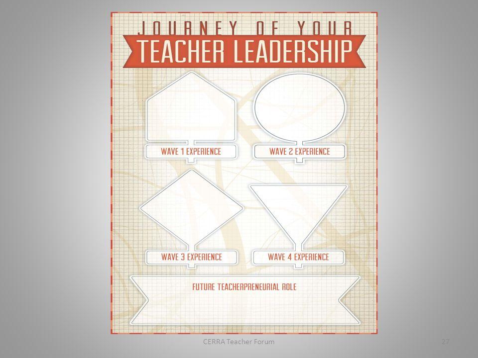 The fourth wave of teacher leadership Teacherpreneurs who incubate and execute their ideas 26CERRA Teacher Forum