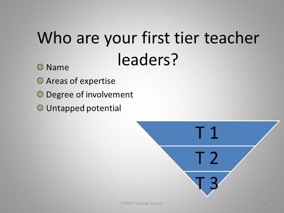 Conversation Points to Ponder CERRA Teacher Forum35