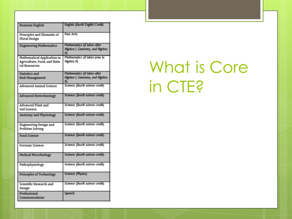 What is Core in CTE?