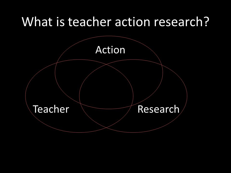 What is teacher action research Action TeacherResearch